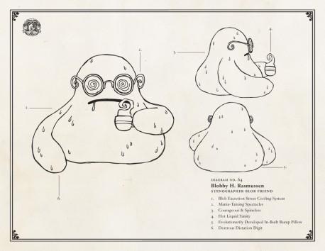 diagrams_blobh