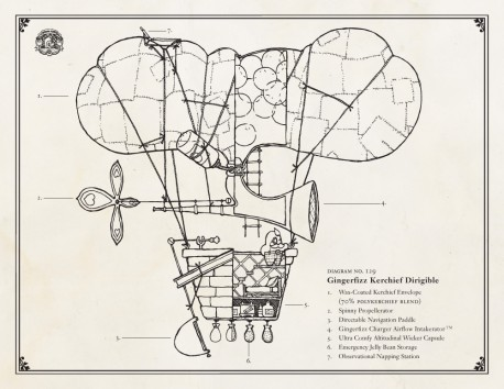 diagrams_dirigible